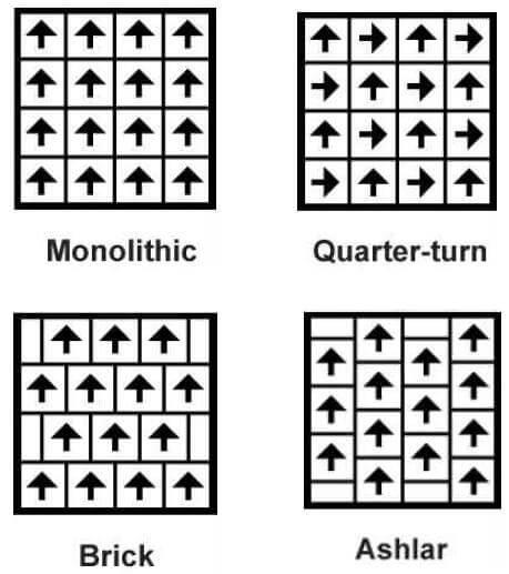 Варианты направления ворса при укладке ковровой плитки